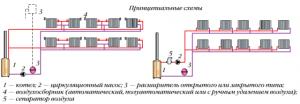 Двухтрубная и однотрубная системы отопления