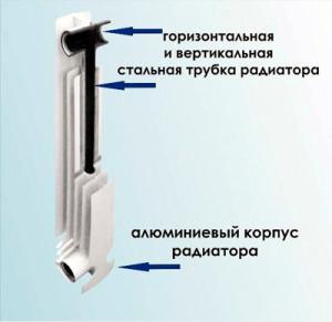 Как устроено оборудование