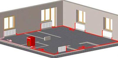 Схема отопления комнаты