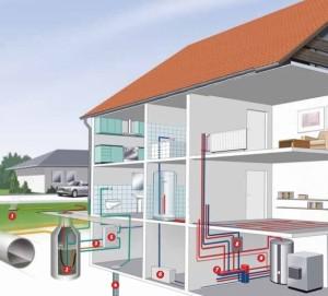План отопления в частном доме