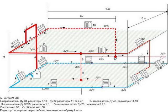 Схема подключения отопления в частном двухэтажном доме