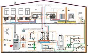 В двухтрубном варианте вода течет по отопительным приборам параллельно