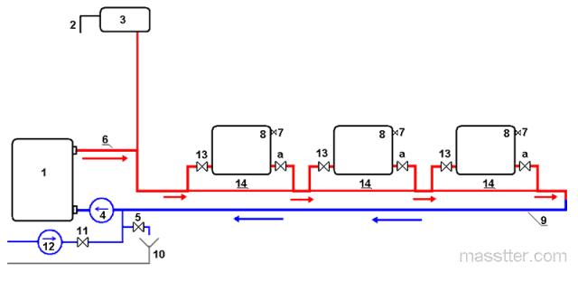 Ленинградка - схема