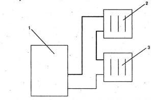 Однотрубная вертикальная схема отопления