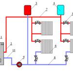 Правила монтажа схемы отопления с принудительной циркуляцией теплоносителя
