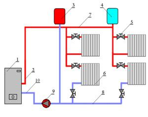 Наглядная схема подключения отопления