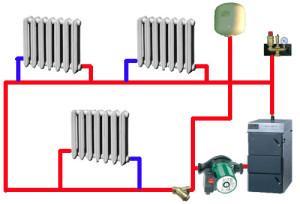Однотрубная разводка отопительной системы