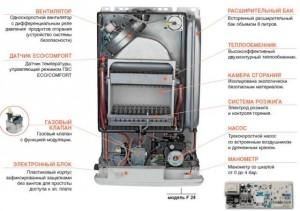 Схема отопительного газового котла