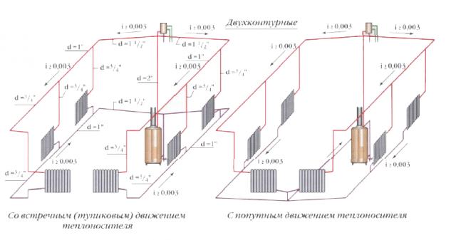 Схемы прокладки труб