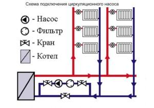 Схемы отопления с принудительной циркуляцией теплоносителя