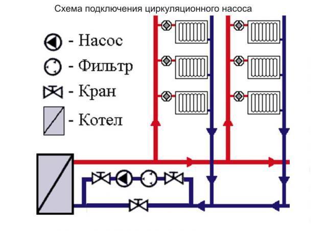 Схемы отопления с