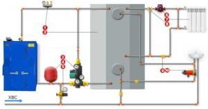 Схема подключения твердотопливного котла и теплового аккумулятора