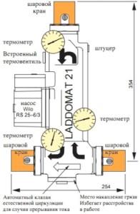 Принцип подбора аккумулирующей емкости