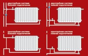 Варианты подключения отопления