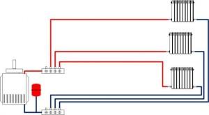 Схема отопления прямого типа