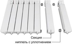 Сборные модели батареи