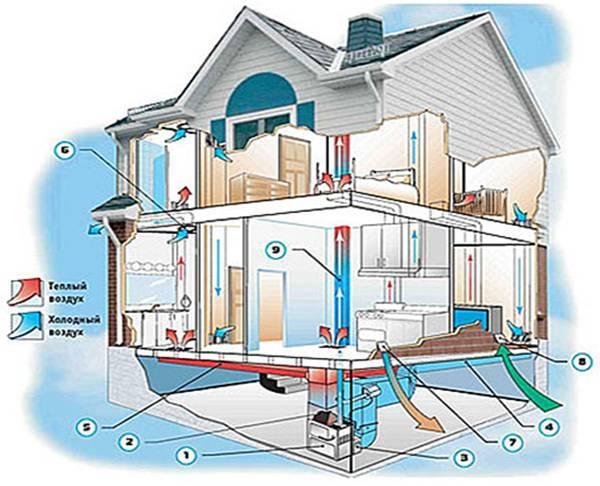 quelle est l energie de chauffage la moins chere dijon montreuil chambery prix renovation. Black Bedroom Furniture Sets. Home Design Ideas