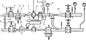 Элеватор отопления принцип работы