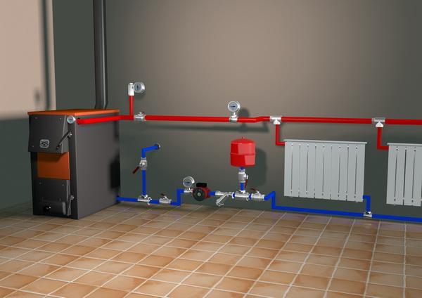 схема и котлов твердотопливного подключение газового