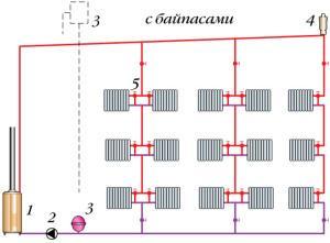 Вертикальная схема монтажа однотрубной системы