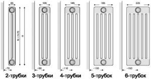 Виды трубчатых радиаторов
