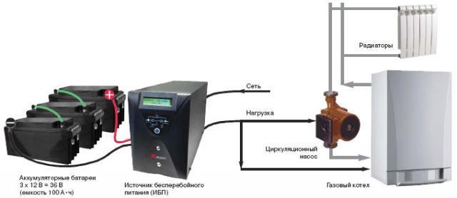 Принудительное течение воды в системе отопления
