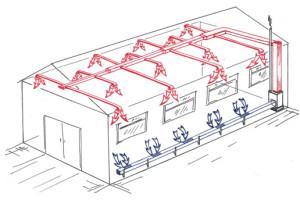 Обогрев помещения воздушным отоплением