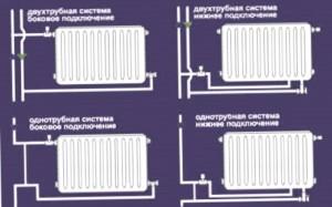Схемы подключения труб