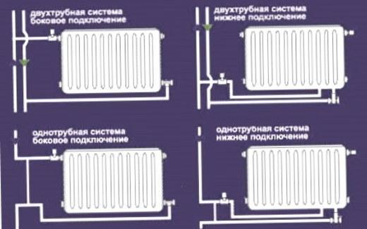 Схема монтажа отопления из полипропиленовых труб и радиаторов