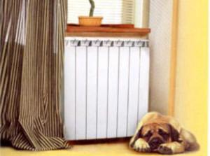Радиаторы в комнате