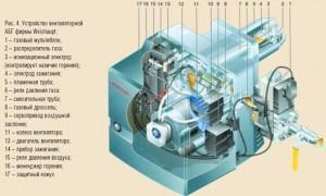 Устройство вентиляторной АБГ
