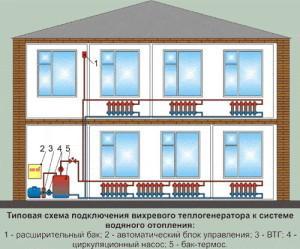 Схема подключения теплогенератора