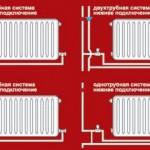 Подключение радиаторов отопления — схема и способы
