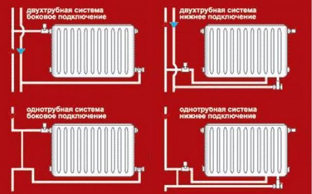Схема соединения отопления