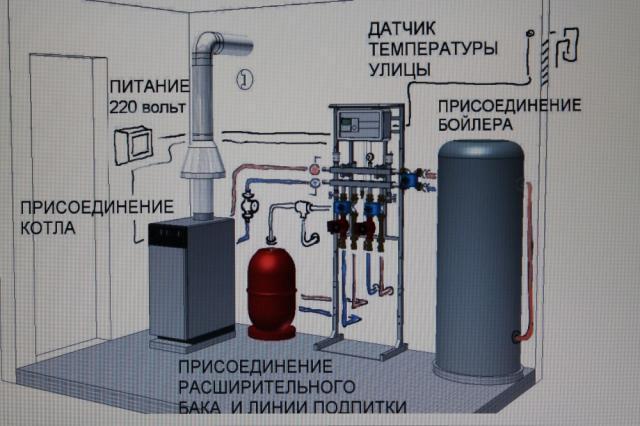 Схема обвязки систем отопления
