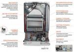 Разбираем устройство газового котла для отопления частного дома