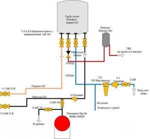 Чем отличается схема обвязки двухконтурного газового котла?