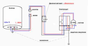 Схема монтажа электробойлера