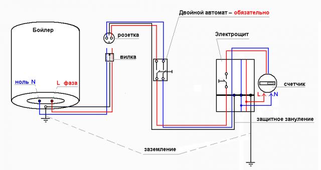 Контур заземления  Заметки электрика