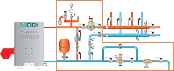 Схема обвязки котла с насосом