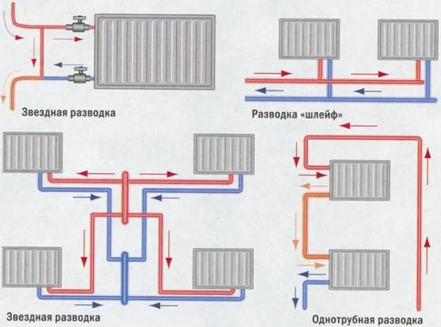 система отопления схемы