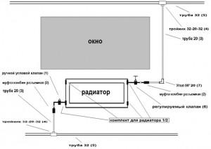 Схема установки системы отопления