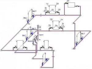 Что собой представляет однотрубная система отопления двухэтажного дома: схема и особенности