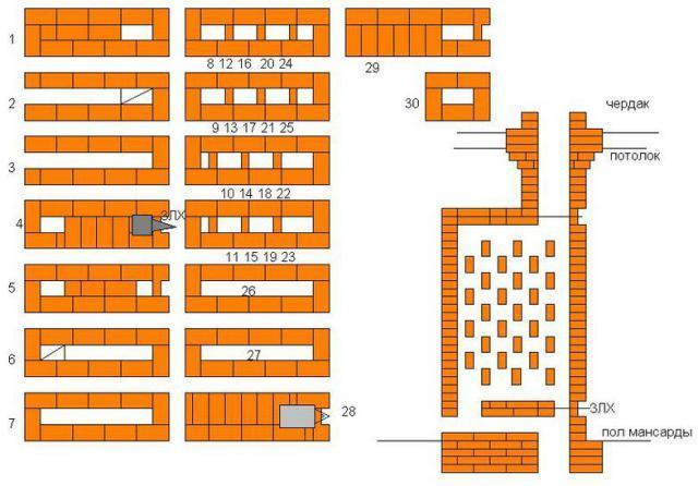 Схема для брусчатого дома