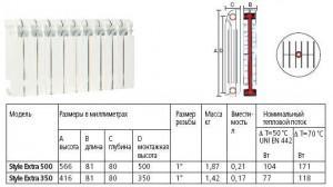 Характеристики моделей батарей