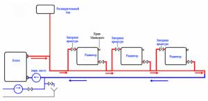 Экономичная и эффективная однотрубная система отопления Ленинградка — особенности монтажа