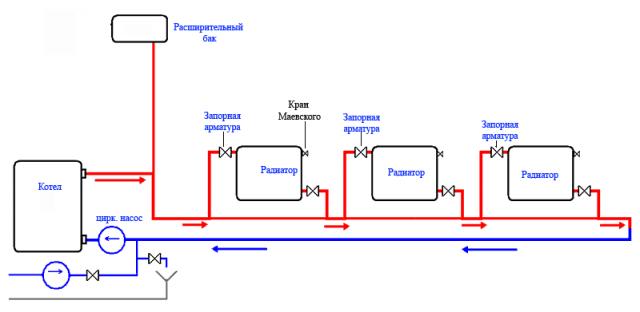 Однотрубные системы отопления