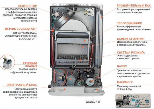 Схема отопления котел двухконтурный газовый фото 793