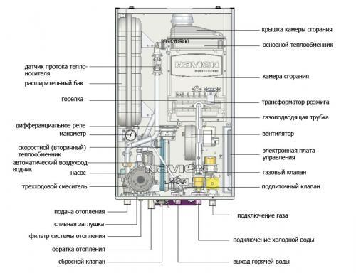 Navien Ace-20k Инструкция - фото 10