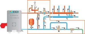 Схема подключения отопительной системы